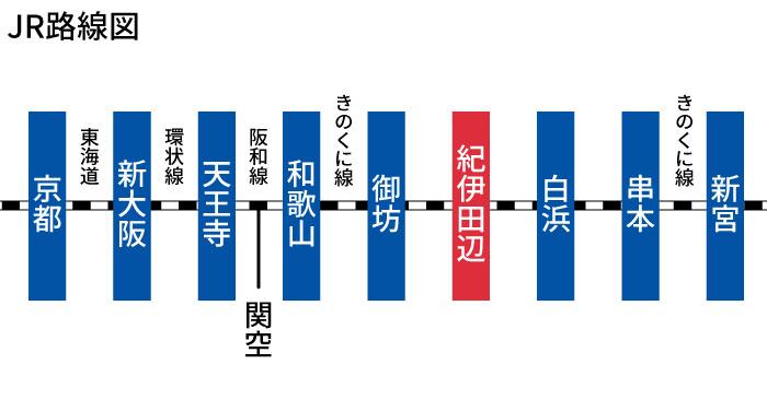 き の くに 線 路線 図